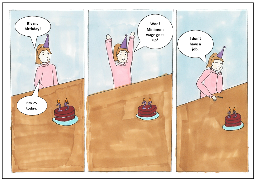 Birthday Blues Comic Strip - with text