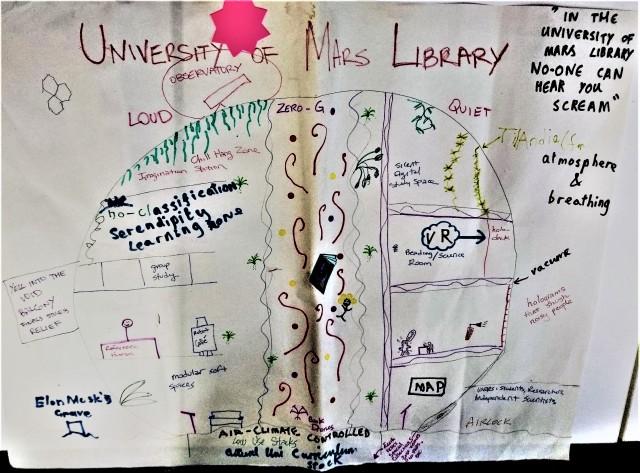 University of Mars Library